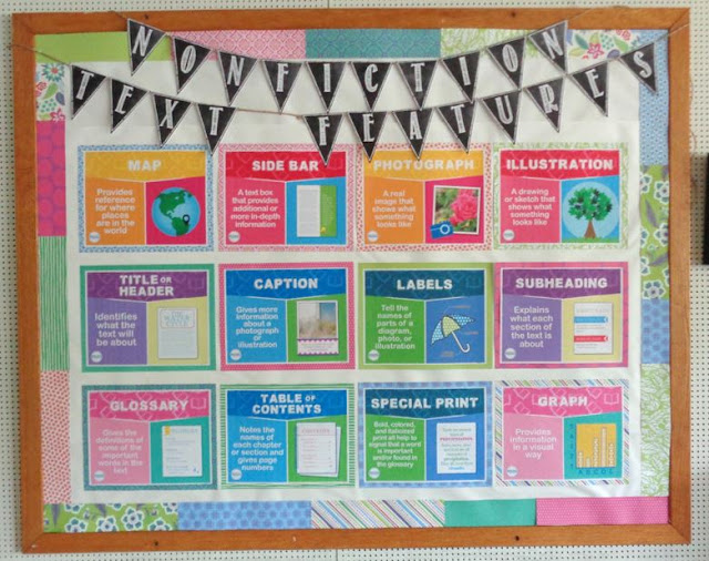 Looking for a fun and educational bulletin board?  Then, you're going to love this idea!  Just display a set of bright and colorful nonfiction text features posters.  String a sign along the top...and help students learn about nonfiction text features all year long!