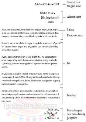 Kumpulan Contoh Surat Pribadi Bahasa Sunda Untuk Teman Terbaru!