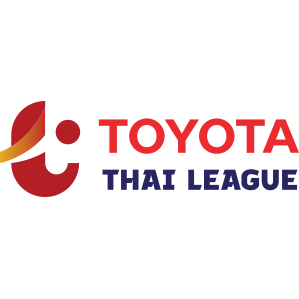 Klasemen Lengkap Thai League 1 2020