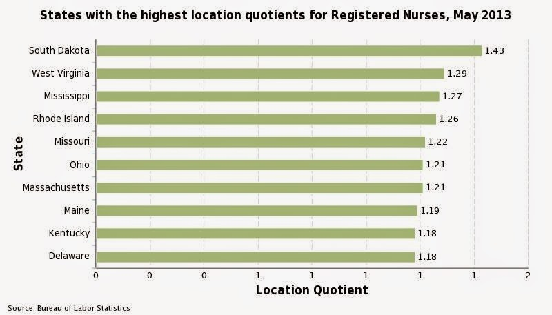 Ten States with the Most Registered Nurses on a Relative Basis