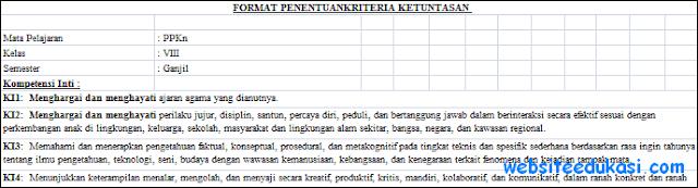 KKM PKn Kelas 8 Kurikulum 2013 Revisi Terbaru