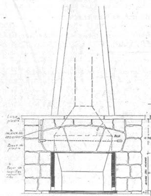 Manual Construcción de estufas