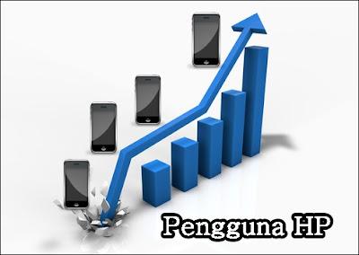 Peningkatan jumlah pengguna HP semakin melesat
