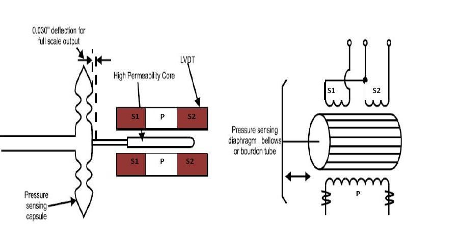 93 mazda miata fuse box 1990 miata fuse box wiring diagram