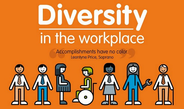 work place diversity Office of workplace diversity ensures that the fcc provides employment opportunities for all persons regardless of race, color, sex, national origin, religion, age, disability, or sexual preference.