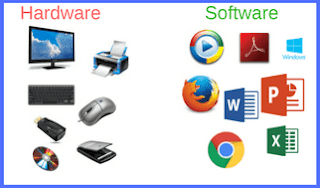 Computer Software from Text Over Technology