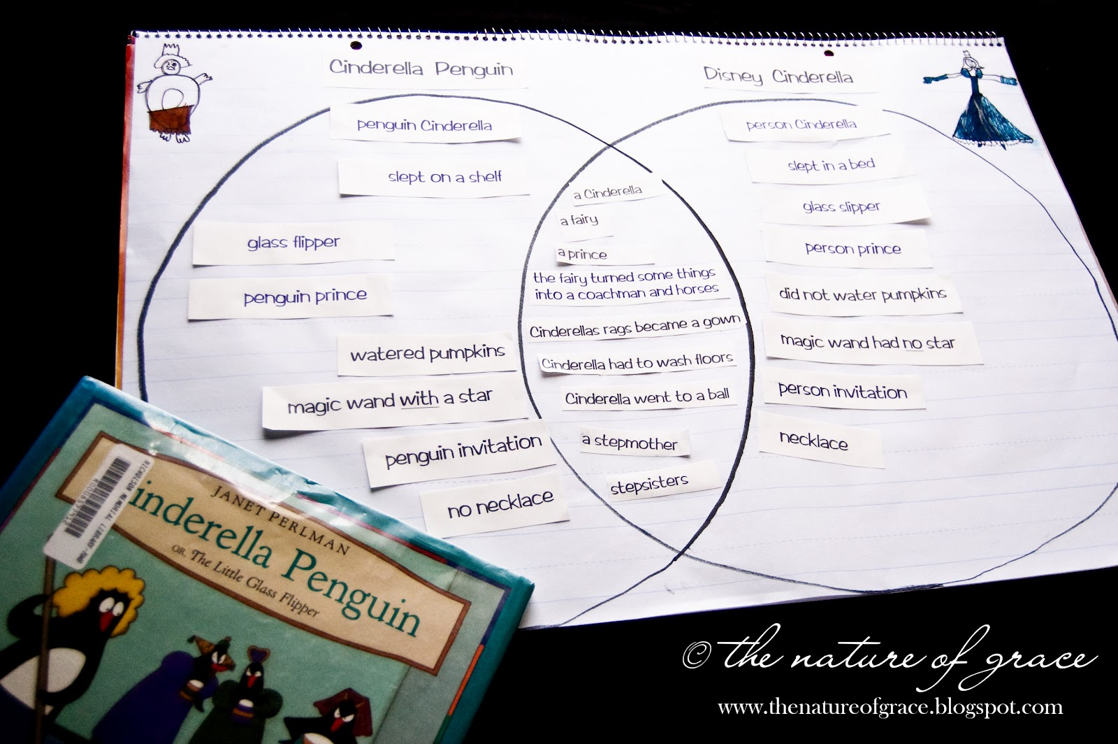 cinderella venn diagram compare contrast wiring for 2002 ford explorer sport trac the nature of grace homeschool theme week