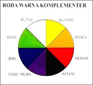 Roda warna komplementer