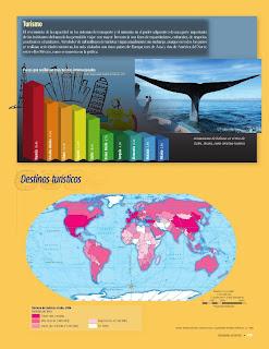 Apoyo Primaria Atlas de Geografía del Mundo 5to. Grado Capítulo 4 Lección 3 Turismo, Destinos Turísticos