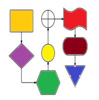Fluxograma genérico - revisão e formatação do artigo à tese.