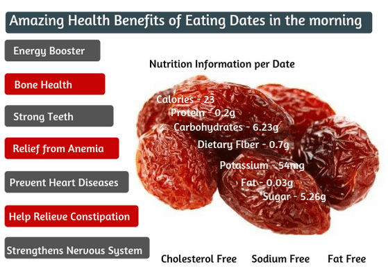 Amazing Health Benefits of Eating Dates in Morning