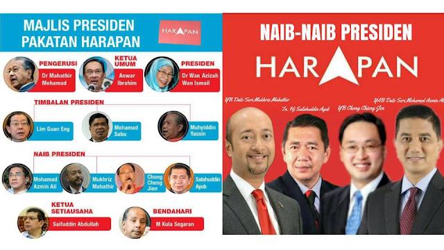 Image result for Gambar majlis Presiden Pakatan harapan