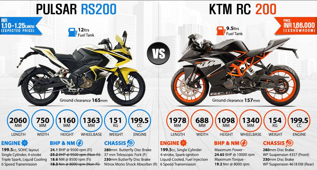 Kawasaki  Ss Top Speed