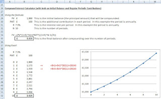 Compound Interest Calculator