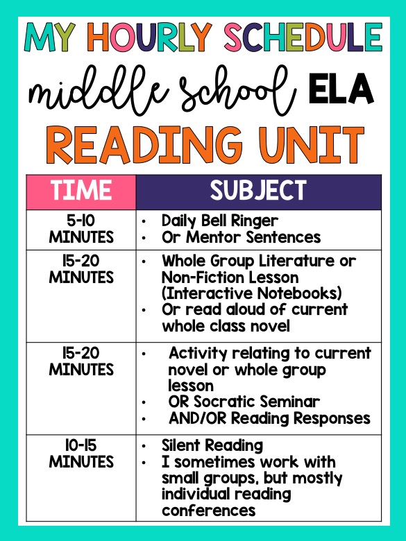 Middle School ELA Schedule Daily Weekly Monthly Year