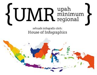 Inilah UMR Jakarta Tahun 2016