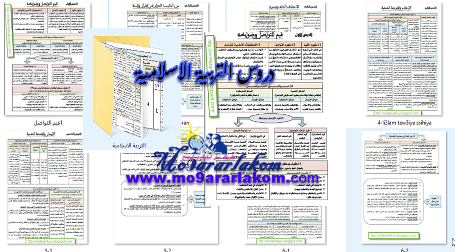 ملخصات دروس التربية الاسلامية اولى باك وفق المقرر الجديد pdf 2017 #المقررلكم