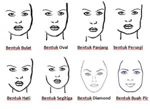 potongan rambut wanita berdasarkan bentuk wajah