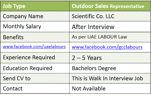 Sales Jobs, New jobs in Dubai, UAE Jobs, 2017 Uae jobs, dubai 2017 jobs, fresh jobs in Dubai, Walk in Jobs