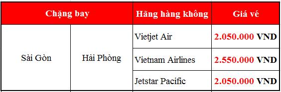 Giá vé máy bay tết Sài Gòn Hải Phòng