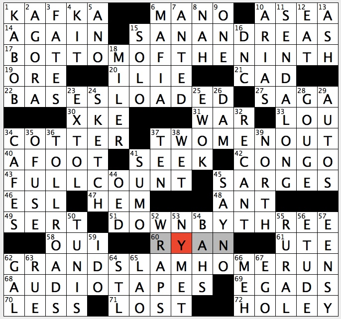 Rex Parker Does The Nyt Crossword Puzzle Trio In Plato S Republic Thu 4 5 18 Bass Part In Beethoven S Choral Symphony 1982 Loretta Lynn Song With Lyric It S Not Easy To