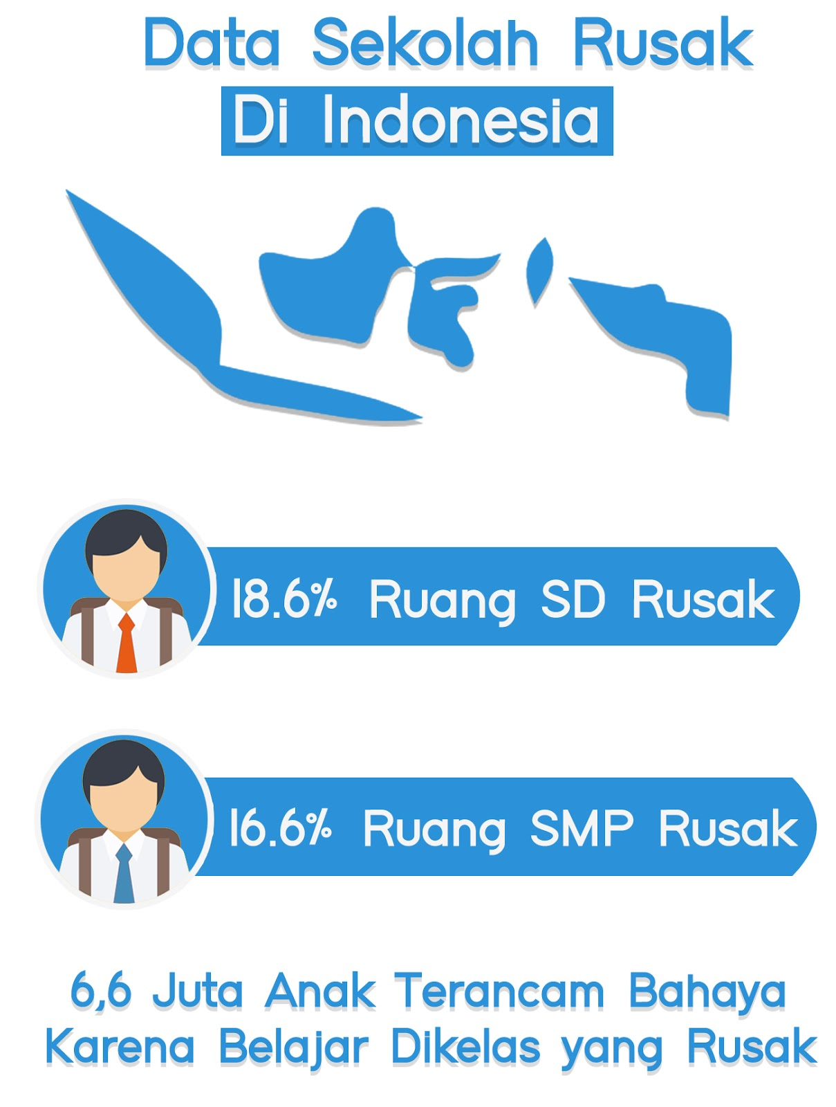 Memotret Pembangunan Pendidikan di Indonesia 7