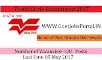 Postal Circle Recruitment 2017– 438 Gramin Dak Sevak (GDS)