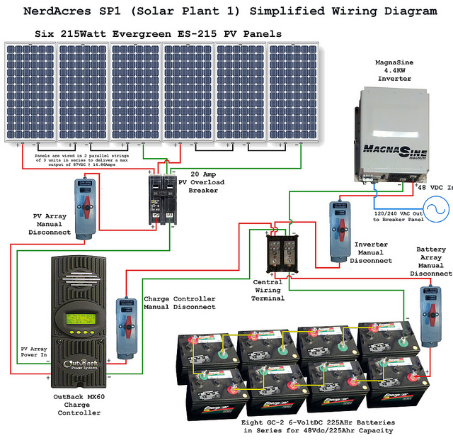 solar power system wiring diagram electrical engineering worldsolar power system wiring diagram 3 08 00 pm electrical posts
