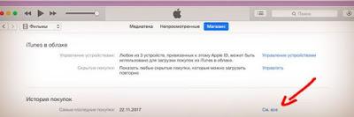 Історія покупок iPhone