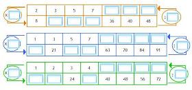 Resultado de imagen de tablas de proporcionalidad