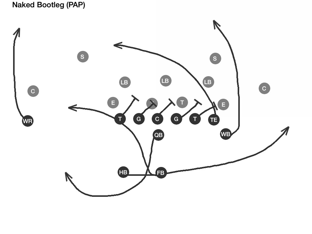 GridIron R&D: R&D Labwork: Zone Series/Package from