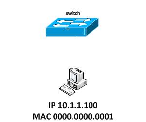 Como saber MAC a partir de una IP en Switch Cisco