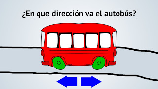 ¿En que dirección va el autobús