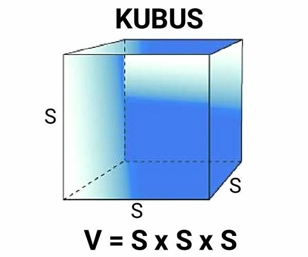 rumus+volume+kubus