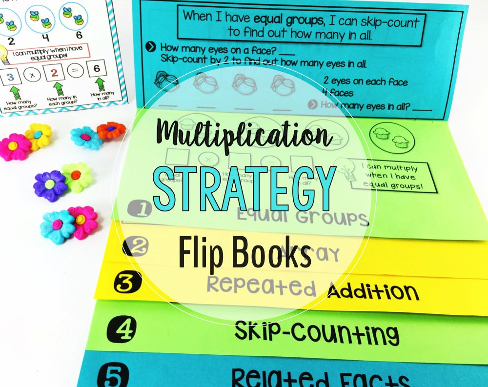 multiplication flip book template - Juve.cenitdelacabrera.co