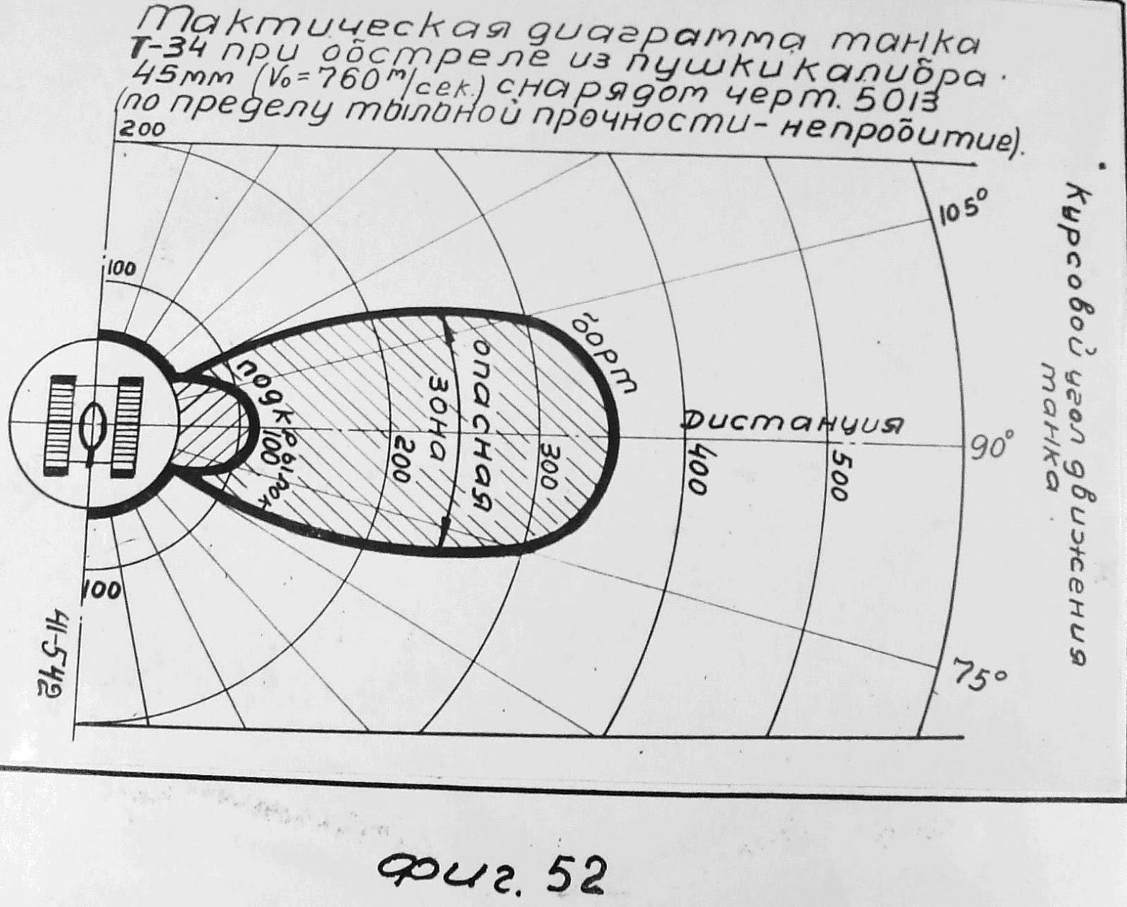 Tank Archives Soviet 45 Mm At Guns