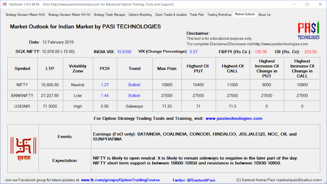 Indian Market Outlook: February 12, 2019