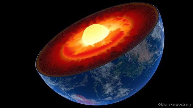 """Assim dizem que a Terra é em seu """"centro"""""""