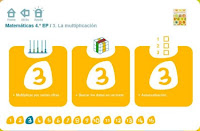 http://www.primaria.librosvivos.net/3__La_multiplicacion.html