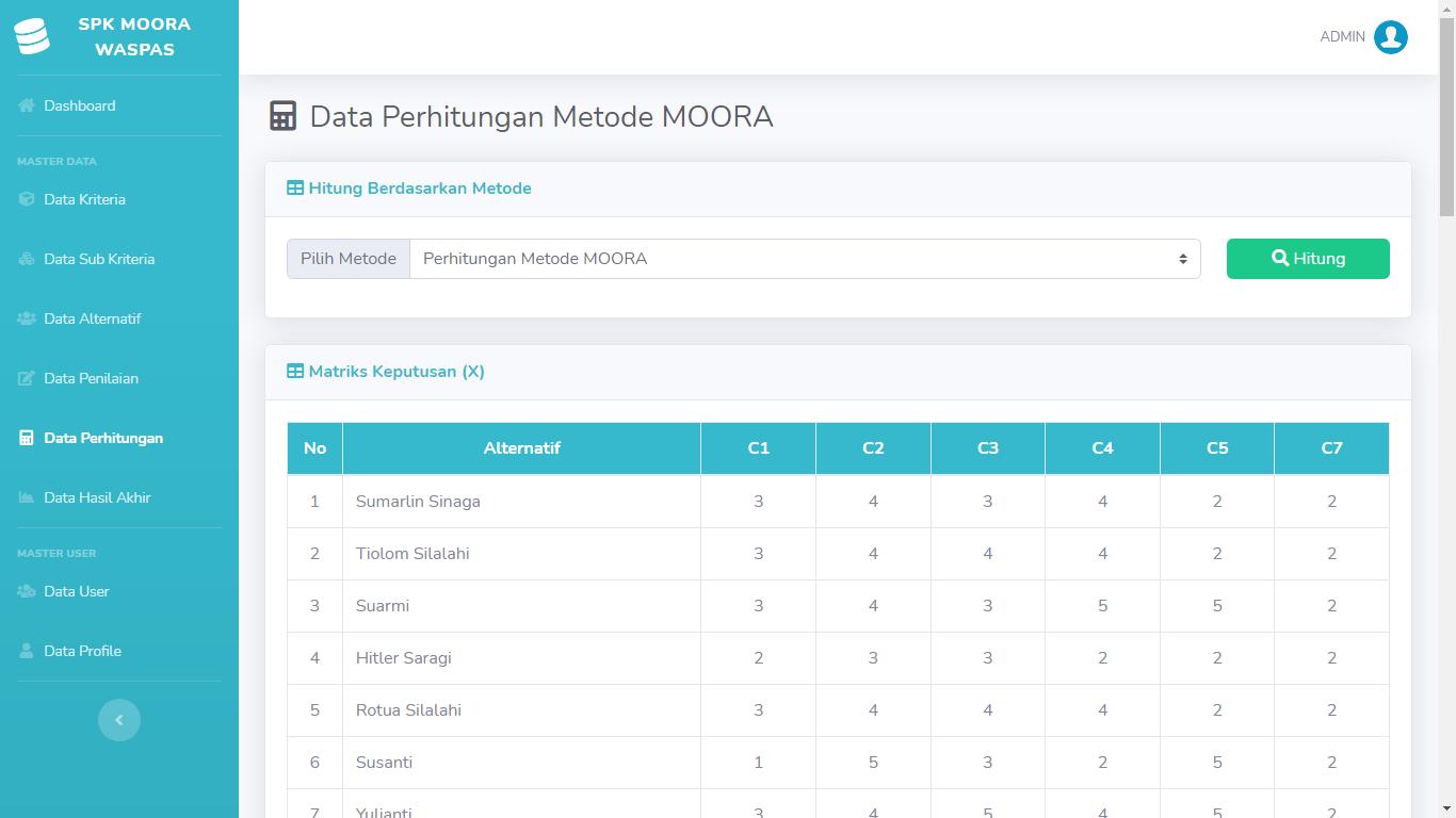 Aplikasi Sistem Pendukung Keputusan Penentuan Penerima Bantuan Metode MOORA Dan WASPAS - SourceCodeKu.com