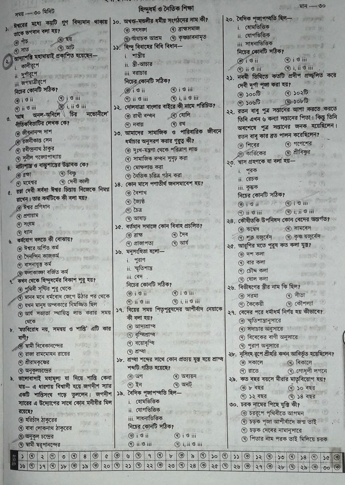 ssc Hindu Dharma suggestion, question paper, model question, mcq question, question pattern, syllabus for dhaka board, all boards