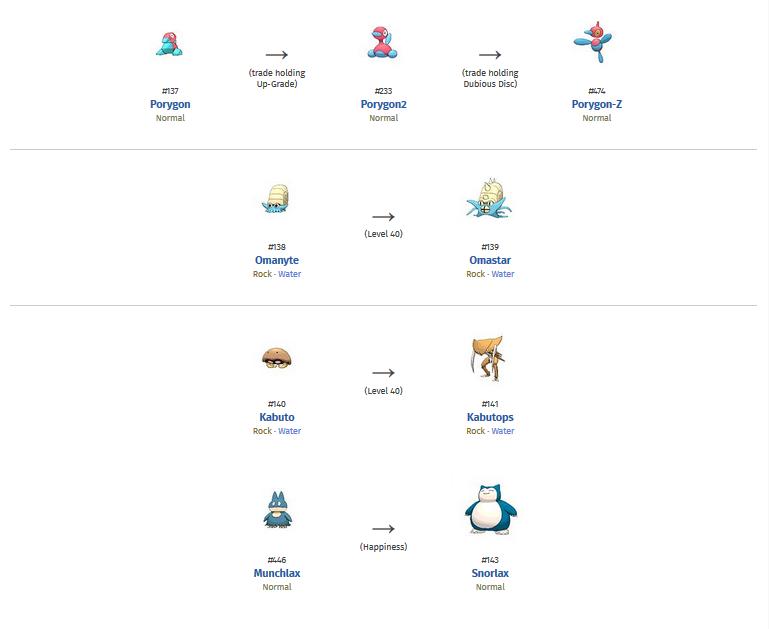 Gambar Evolusi Pokemon GO