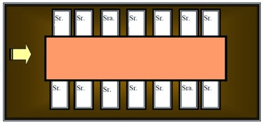 sistemas de indicación