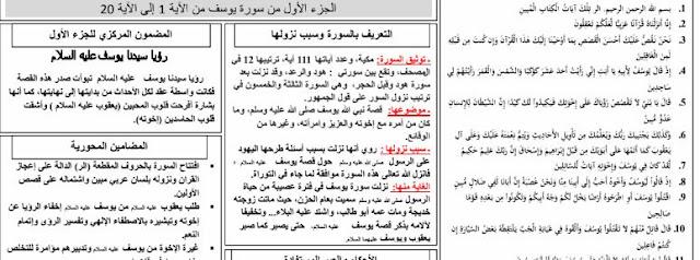 -ملخص جميع أجزاء سورة يوسف لتلاميذ الأولى باكالوريا علوم و آداب