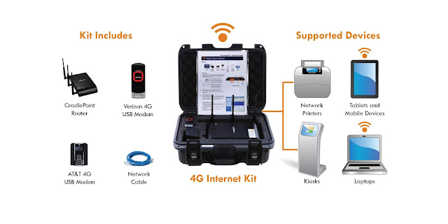 Why Consider Short Term Internet Hotspot Rental?