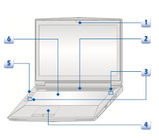 MSI GT72 Dominator Pro Dragon (GTX 980M) manual PDF download (English)