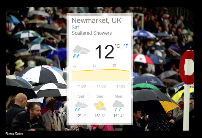 Newmarket Weather