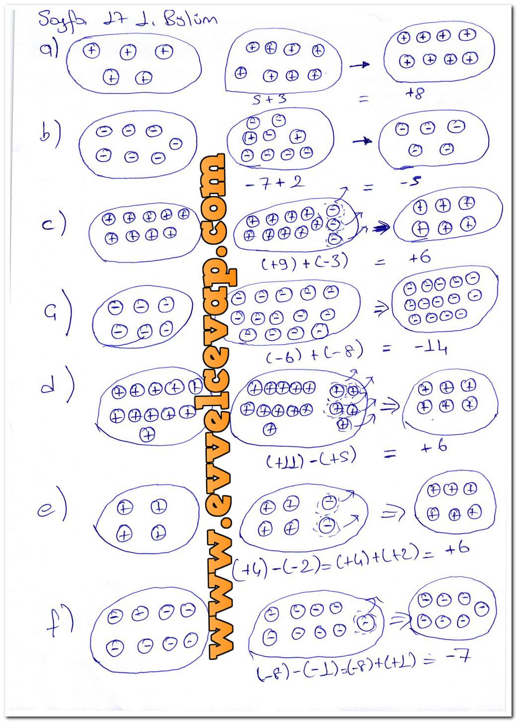 7. Sınıf Matematik Koza Yayınları 17. Sayfa Cevapları