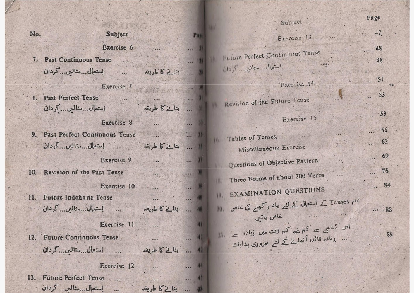 12 Tenses In Urdu