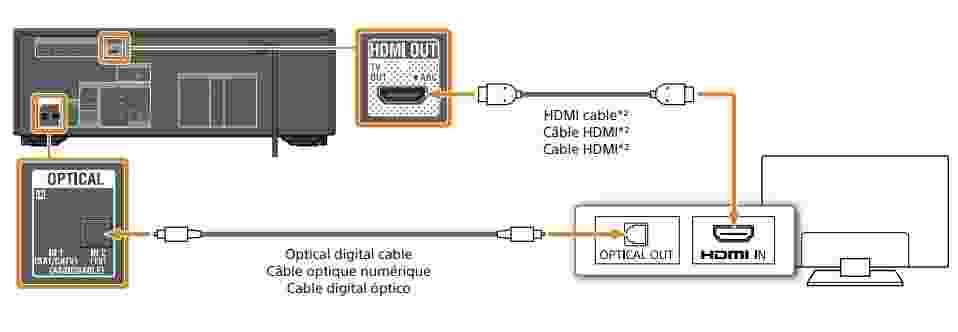 Sony STR-DH550 Manual